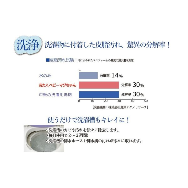 ナチュラルクリーニング 洗たくマグちゃん 宮本製作所 洗剤 洗濯まぐちゃん アイデアの方程式|seedleaf|05