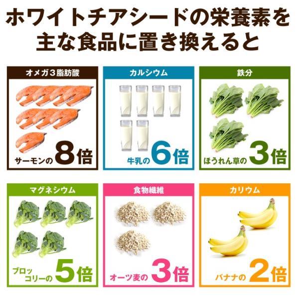 ホワイトチアシード  250g  送料無料 メール便(代金引換不可) ダイエット 健康 美容|seikaokoku|05