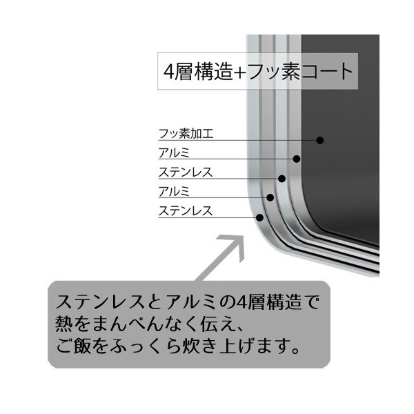 ハリオ ご飯鍋 フタがガラスのIH対応ご飯窯雪平 GIS-200|select-coco10|04