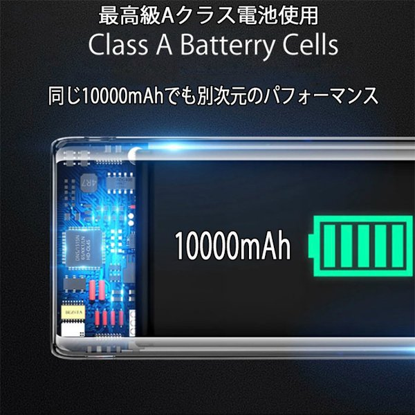 モバイルバッテリー 軽量 薄型 ソーラーモバイルバッテリー 大容量 10000mAh 防災グッズ ソーラー チャージャー スマホ 充電器 USB充電器 iPhone Android|selectshoptoitoitoi|12