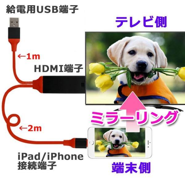 HDMI iPhone TV テレビ 接続 出力 ミラーリング 接続ケーブル アイフォン MHL USB充電 転送ケーブル 変換 iPhoneX y2|senastyle|03