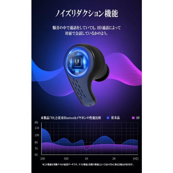 新作ブルートゥースイヤホン Bluetooth 5.0 ワイヤレスイヤホン  ヘッドセット 片耳 Hi-Fi高音質 マイク内蔵 充電ケース付属 最大連続再生時間20時間 左右耳兼用|sendaizuihouen-store|09