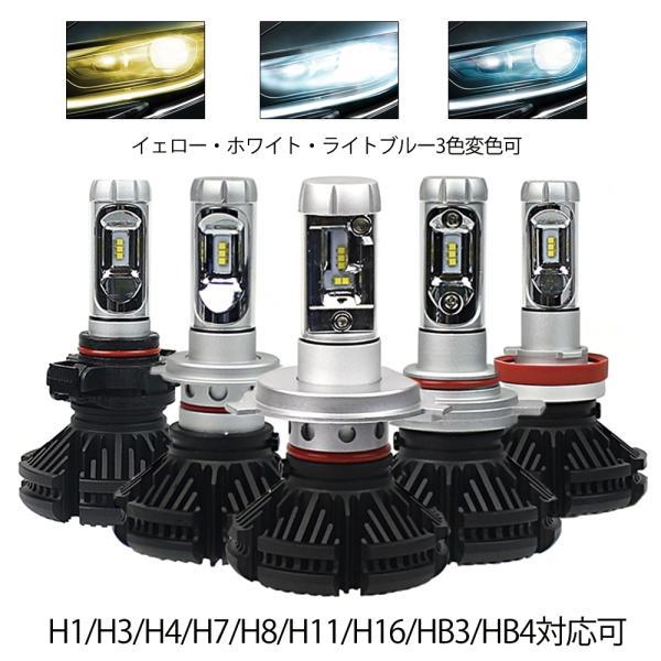 LEDヘッドライトフォグランプ H4 H1 H3 H7 H8/H11/H16 HB3 HB4車検対応 PhilipsZES2チップ 50W 3000K/6500K/8000K変色可能 12000LM 2本セット|sendaizuihouen-store