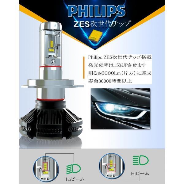 LEDヘッドライトフォグランプ H4 H1 H3 H7 H8/H11/H16 HB3 HB4車検対応 PhilipsZES2チップ 50W 3000K/6500K/8000K変色可能 12000LM 2本セット|sendaizuihouen-store|04