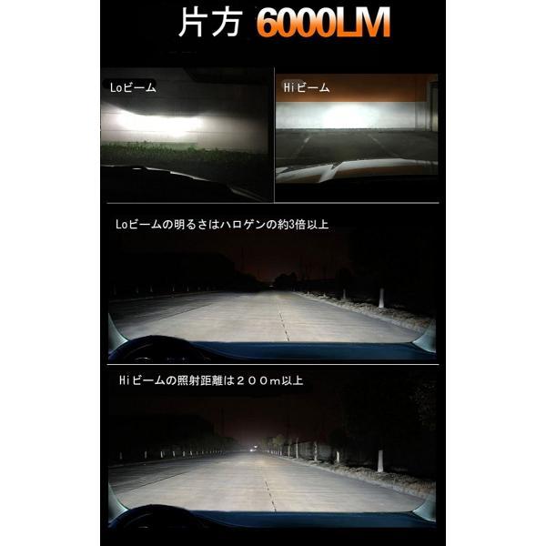 LEDヘッドライトフォグランプ H4 H1 H3 H7 H8/H11/H16 HB3 HB4車検対応 PhilipsZES2チップ 50W 3000K/6500K/8000K変色可能 12000LM 2本セット|sendaizuihouen-store|05