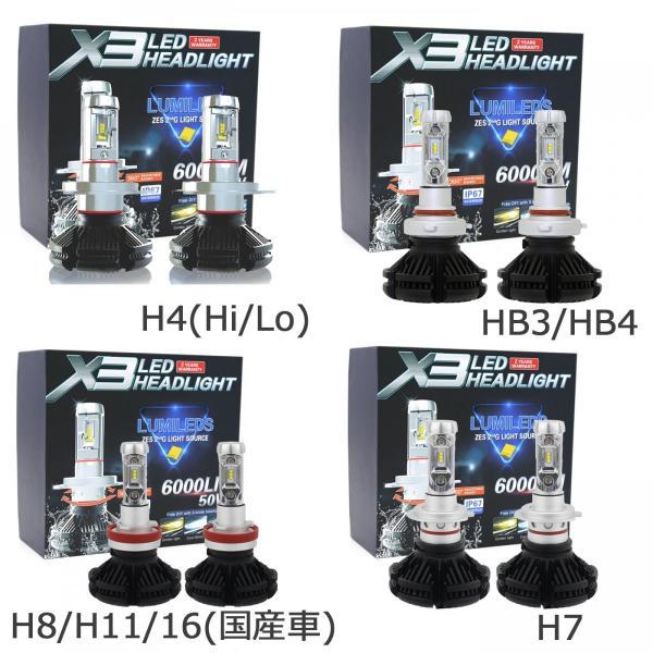 LEDヘッドライトフォグランプ H4 H1 H3 H7 H8/H11/H16 HB3 HB4車検対応 PhilipsZES2チップ 50W 3000K/6500K/8000K変色可能 12000LM 2本セット|sendaizuihouen-store|06