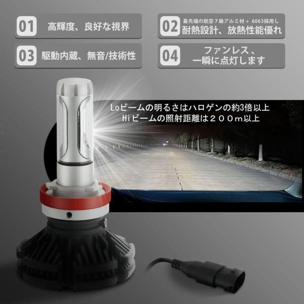 LEDヘッドライトフォグランプ H4 H1 H3 H7 H8/H11/H16 HB3 HB4車検対応 PhilipsZES2チップ 50W 3000K/6500K/8000K変色可能 12000LM 2本セット|sendaizuihouen-store|09