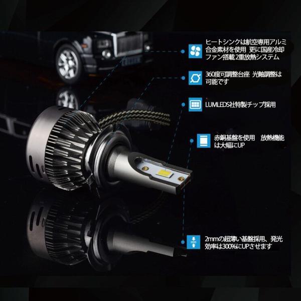 LEDフォグランプヘッドライト H3 H8/H11/H16 HB3 HB4 3色温度切替 記憶機能付きPhilips LUMLEDS社製チップ 66W 6600Lm 3000k/4300k/6500k 2本セットクリスマス|sendaizuihouen-store|04