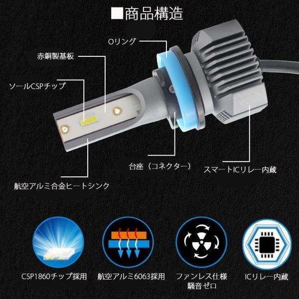 LEDヘッドライト車用  H4 H1 H3 H7 HB3 HB4 H8 H11 H16 Q5 車検対応 CSP社製ledチップ搭載 50W9000ルーメン 2年保証 2本|sendaizuihouen-store|03