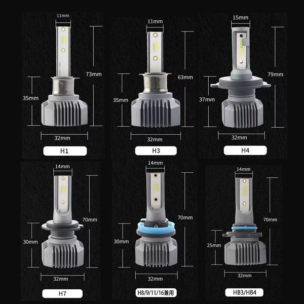 LEDヘッドライト車用  H4 H1 H3 H7 HB3 HB4 H8 H11 H16 Q5 車検対応 CSP社製ledチップ搭載 50W9000ルーメン 2年保証 2本|sendaizuihouen-store|07