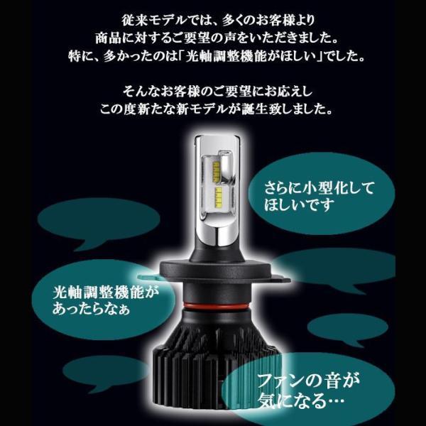 LEDヘッドライト T8Plus  H4 H1 H3 H7 H8 H11 H16 HB3 HB4 HB5 HIR2 PSX26W新車検対応LUMILEDS製ZESチップ(第2世代)40W 12000LM 6500K 2本set|sendaizuihouen-store|02