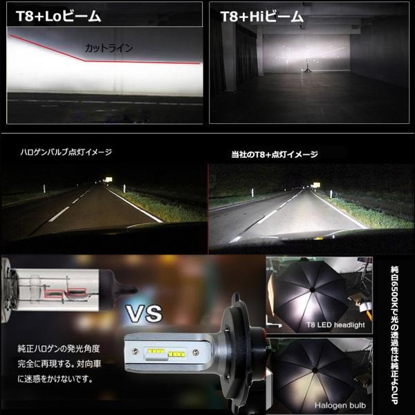 LEDヘッドライト T8Plus  H4 H1 H3 H7 H8 H11 H16 HB3 HB4 HB5 HIR2 PSX26W新車検対応LUMILEDS製ZESチップ(第2世代)40W 12000LM 6500K 2本set|sendaizuihouen-store|07