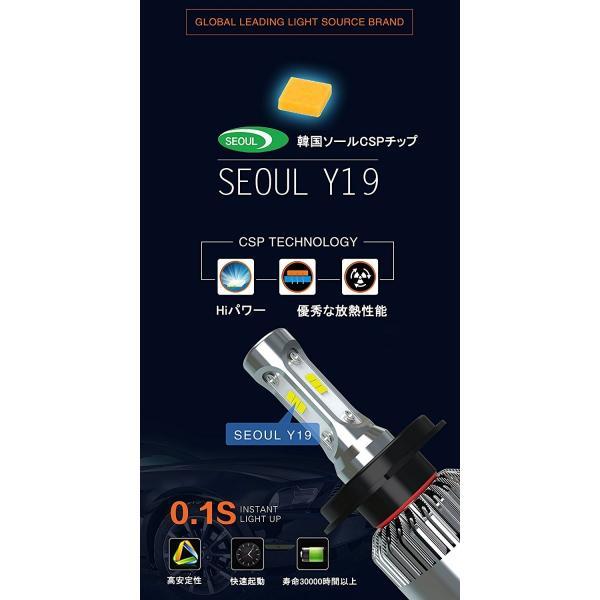 LEDヘッドライト H4 H7 H8/H11/H16  最新型ソールCSPチップ搭載 36W 6500K 16000LM 2本セット|sendaizuihouen-store|02