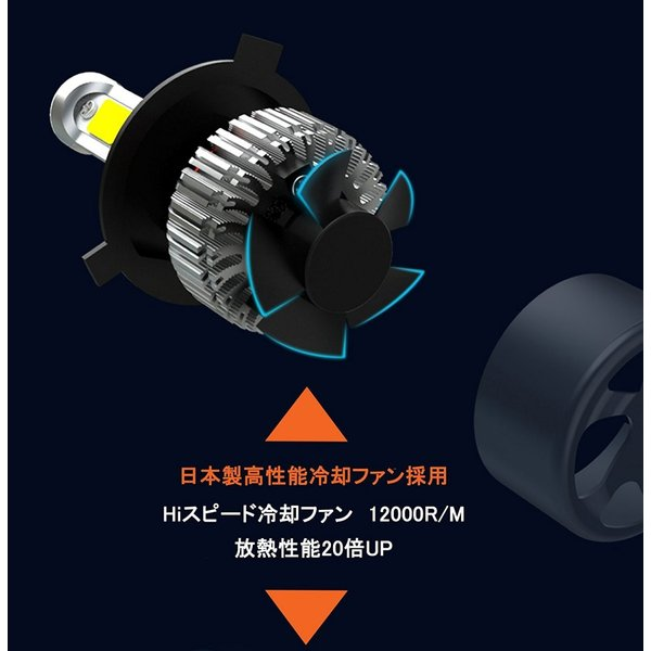 LEDヘッドライト H4 H7 H8/H11/H16  最新型ソールCSPチップ搭載 36W 6500K 16000LM 2本セット|sendaizuihouen-store|03
