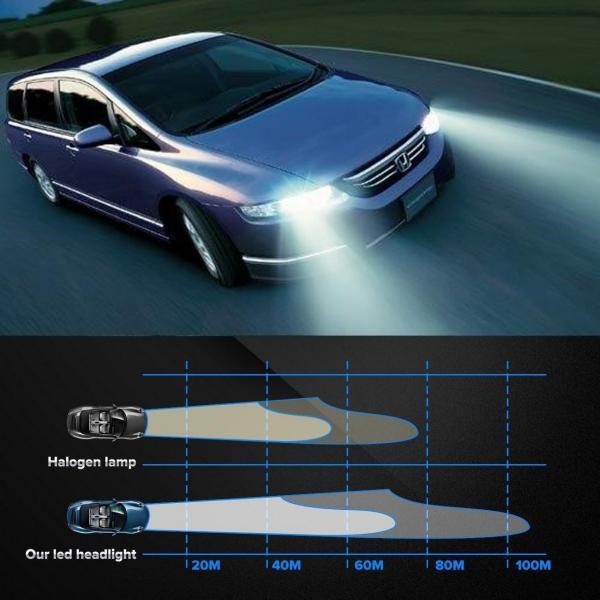 LEDヘッドライト H4 H7 H8/H11/H16  最新型ソールCSPチップ搭載 36W 6500K 16000LM 2本セット|sendaizuihouen-store|04