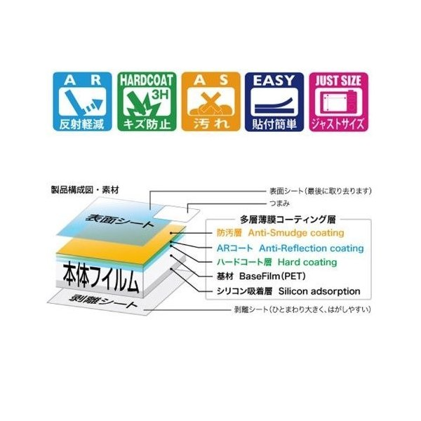 CANON EOS M3デジタルカメラ専用 液晶画面保護シール 503-0027