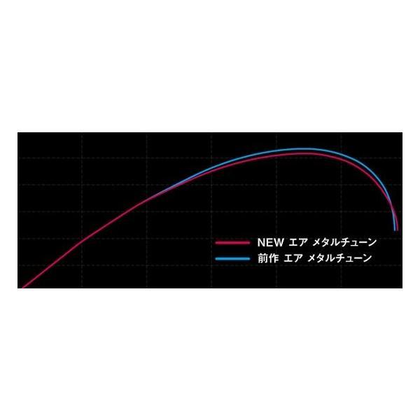 ダイワ 銀影エア メタルチューン 90E
