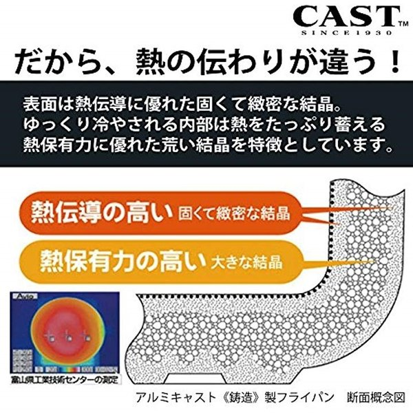 北陸アルミ フライパン IHハイキャスト 20cm 「オール熱源対応」[E525278H](ブラック, フライパン20cm)|sevenleaf|05