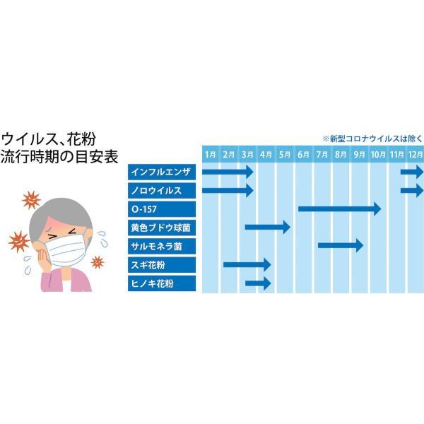 次亜塩素酸水 セラ水 詰替 4L 除菌 消臭 50ppm ph6.5 弱酸性 cela|shalom-shop|07
