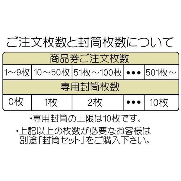 JCB ポイント 消化 ギフト券 1000円券 買取品 送料無料対象外商品|shamrock|04
