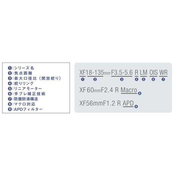 フジフイルム フジノンレンズ XF14mmF2.8 R