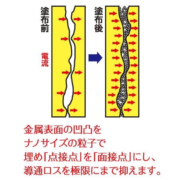 【メール便 送料無料】 エツミ VE-5122-3 接点改質剤 ナノカーボン ペンタイプ 3本セット【即納】