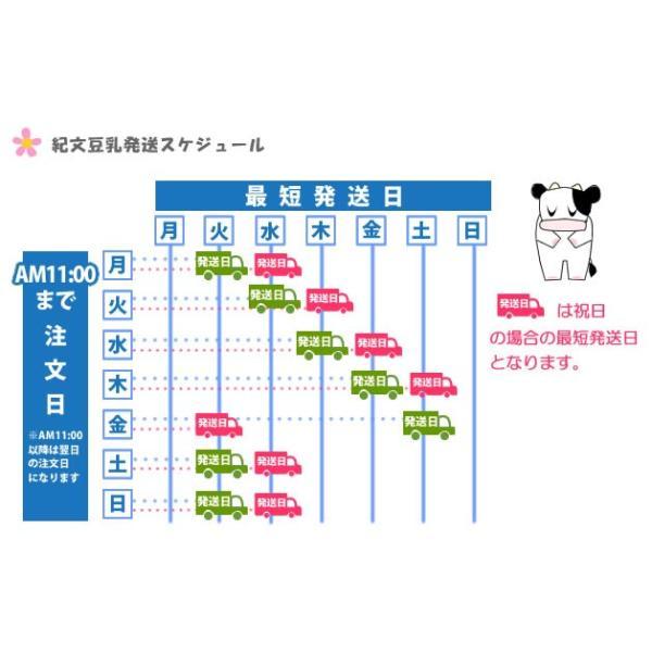 送料無料 キッコーマン豆乳200ml 28種類から選べる4ケース(72本)|shimamotoya|03