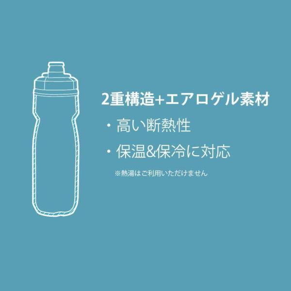 CAMELBAK(キャメルバック) ポディウムアイス 自転車用保冷保温ボトル 保冷効果4倍 エアロジェル採用 620ml(21oz) ホワイ|shimizunet004|05