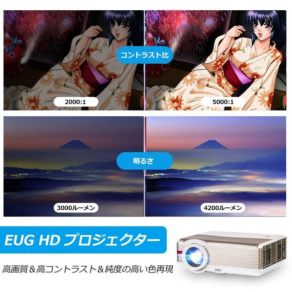 LEDプロジェクター WiFi 4200ルーメン 高輝度 ホームシアター フルHD、HDMI USB VGA AV TV 重低音スピーカー内