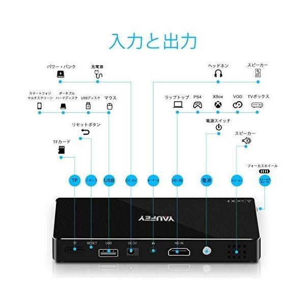 Yaufey Mini PicoプロジェクターHD、DLPビデオプロジェクターホームシアターシネマ用ワイヤレスWIFIポケットプロジェクター