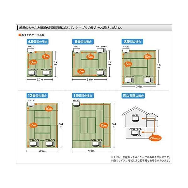 サンワサプライ CAT7ウルトラフラットLANケーブル (1m) 10Gbps/600MHz RJ45 ツメ折れ防止 ブラック KB-FLU7-01BK|shimoyana|08