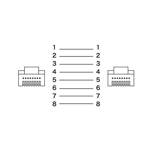 サンワサプライ CAT7ウルトラフラットLANケーブル (1m) 10Gbps/600MHz RJ45 ツメ折れ防止 ブラック KB-FLU7-01BK|shimoyana|09