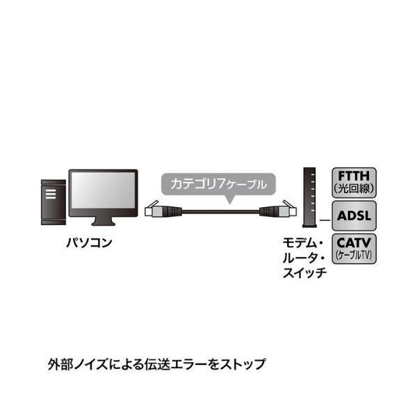 サンワサプライ CAT7細径メッシュLANケーブル (0.5m) 10Gbps/600MHz RJ45 ツメ折れ防止 ブラック&レッド KB-T7ME-005BKR|shimoyana|06