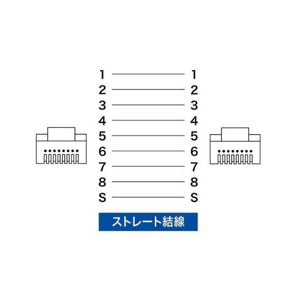 サンワサプライ CAT7細径メッシュLANケーブル (1m) 10Gbps/600MHz RJ45 ツメ折れ防止 ブラック&ホワイト KB-T7ME-01BKW|shimoyana|10
