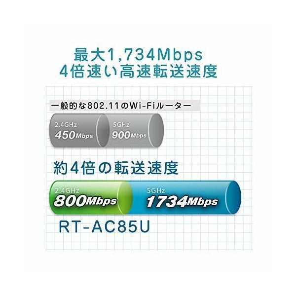 ASUS  1734+800Mbps(11a/b/g/n/ac)  スタイリッシュなデュアルバンドギガビットWi-Fi高速無線ルーター RT-AC85U(利用目安環 shimoyana 03