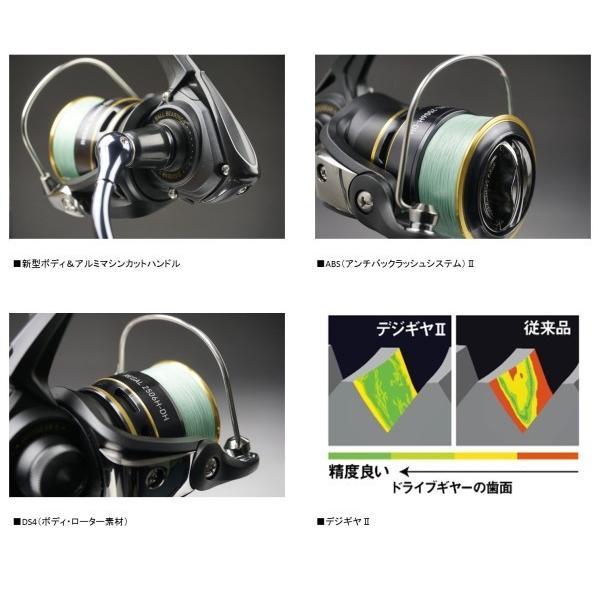 ダイワ(Daiwa) スピニングリール 16 リーガル 2508H PE付 (2500サイズ)