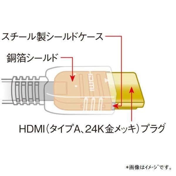 パナソニック HDMIケーブル 1.5m ホワイト RP-CHE15-W