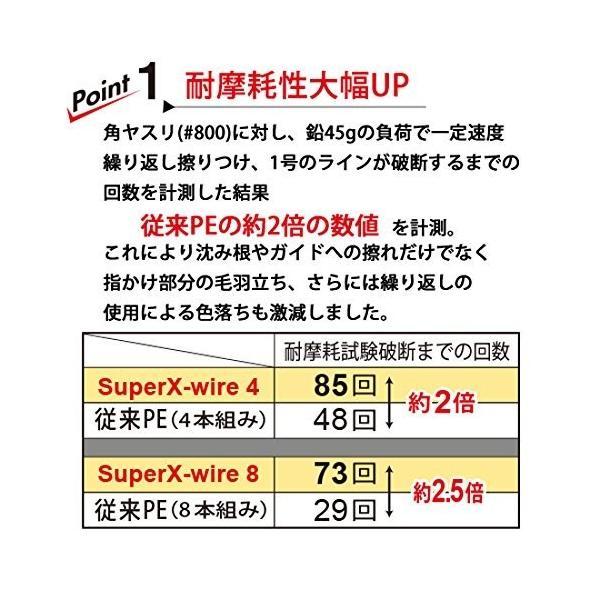 デュエル(DUEL) ライン(PE): SUPER X-WIRE 8 200m 3.0号 : 5色染分け