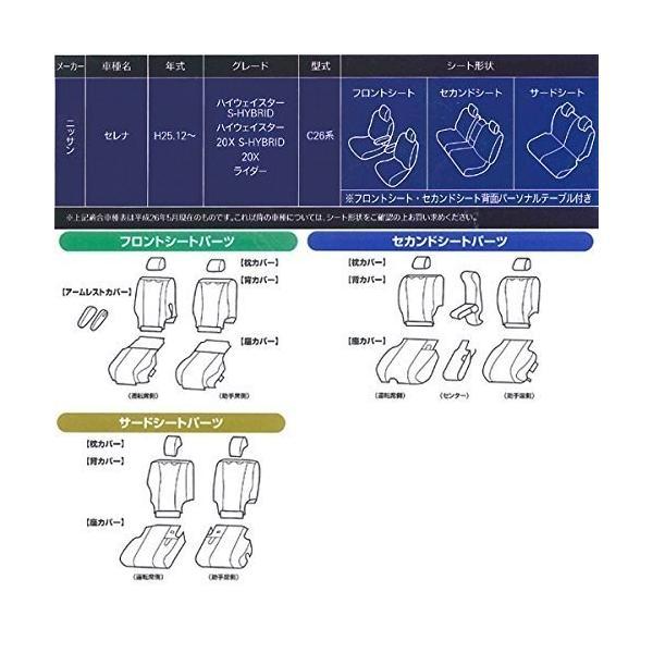 ボンフォーム シートカバーセット ソフトレザーR セレナ専用 W8-42 ブラック 4497-49BK|shimoyana|03