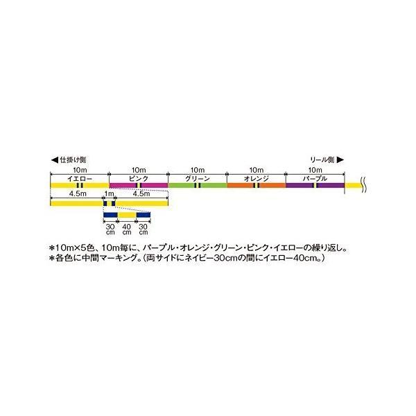モーリス(MORRIS) PEライン バリバス アバニ ジギング スーパーコンダクター LS4 600m 1.5号 24lb 10m×5色
