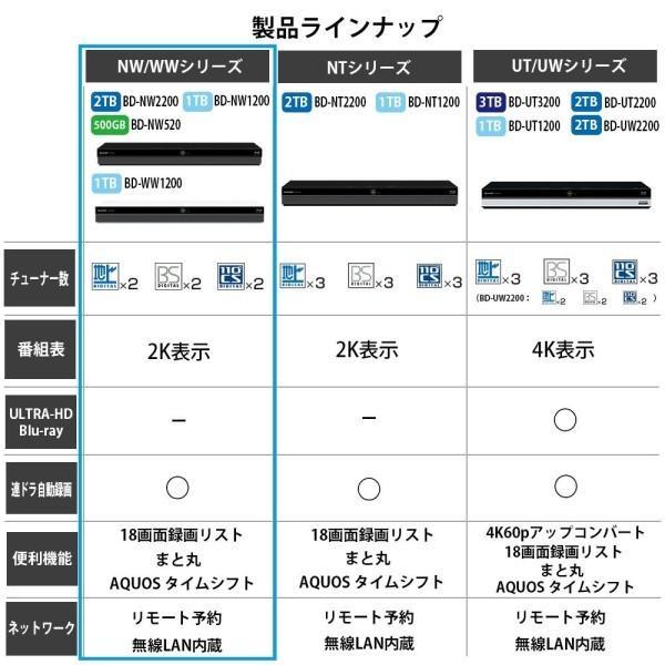 シャープ AQUOS ブルーレイレコーダー 500GB 2チューナー BD-NW520|shimoyana|07