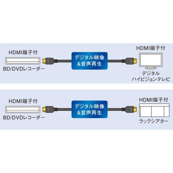 パナソニック HDMIケーブル 1m ブラック RP-CHK10-K|shimoyana|05