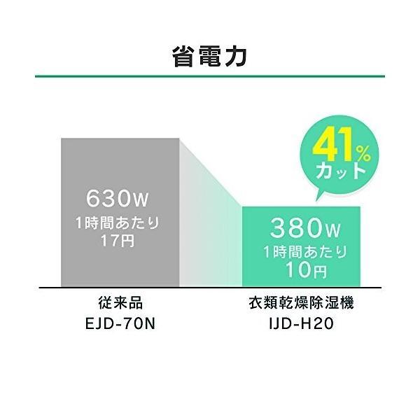 アイリスオーヤマ 衣類乾燥除湿機 強力除湿 タイマー付 静音設計 除湿量2.0L デシカント方式 ピンク IJD-H20-P|shimoyana|04