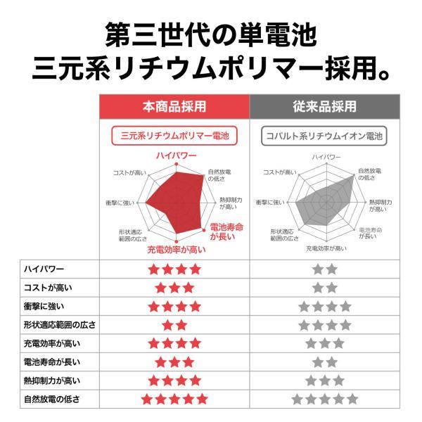ポータブル電源 大容量 発電機 家庭用 蓄電池 日本メーカー 車中泊 サブバッテリー 三元系リチウム電池 shinpei00001 10