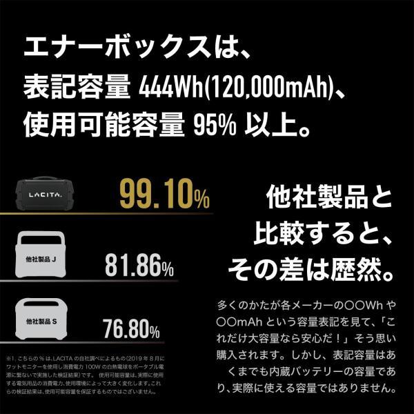 非常用電源 防災グッズ ポータブル電源 非常用 LACITA   発電機 家庭用  大容量 120000mAh  バッテリー |shinpei00001|05