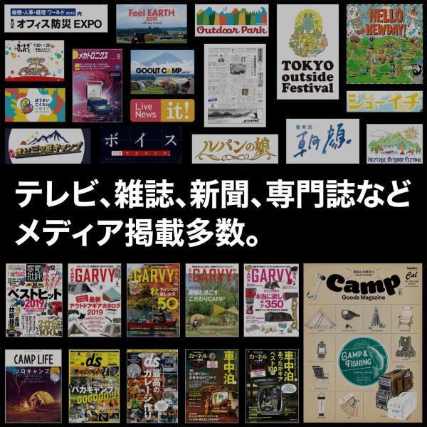 日本メーカー ポータブル電源 大容量 発電機 家庭用 蓄電池 非常用 リチウム バッテリー shinpei00001 03