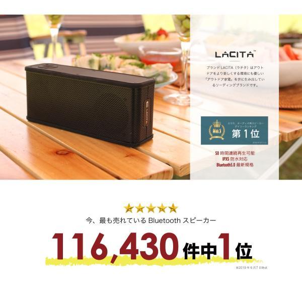 スピーカー Bluetooth 5.0 ブルートゥース 防水スピーカー 高音質 ワイヤレス 日本メーカー shinpei00001 02