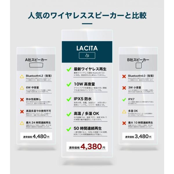 スピーカー Bluetooth 5.0 ブルートゥース 防水スピーカー 高音質 ワイヤレス 日本メーカー shinpei00001 05