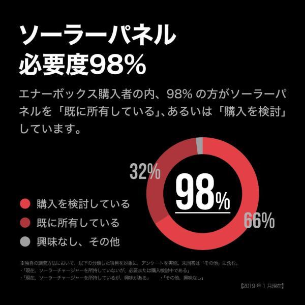 ポータブル電源 ソーラー ソーラーパネル 81W ソーラーチャージャー LACITA 日本メーカー ソーラー充電器|shinpei00001|06