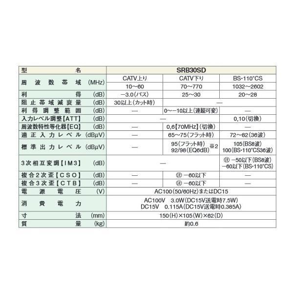日本アンテナSRB30SD バルク 双方向CATV・BS/CSブースター 下り増幅型(30dB) BSブースター CSブースター CATVブースター アンテナブースター 地デジブースター|shins|03